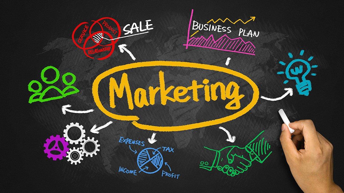 Marketing en empresas